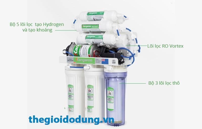 Bộ lõi lọc của máy lọc nước Kangaroo Hydrogen
