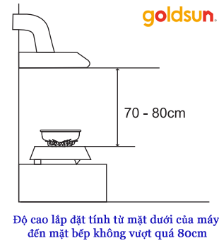 May hut mui co dien Goldsun GS-709I