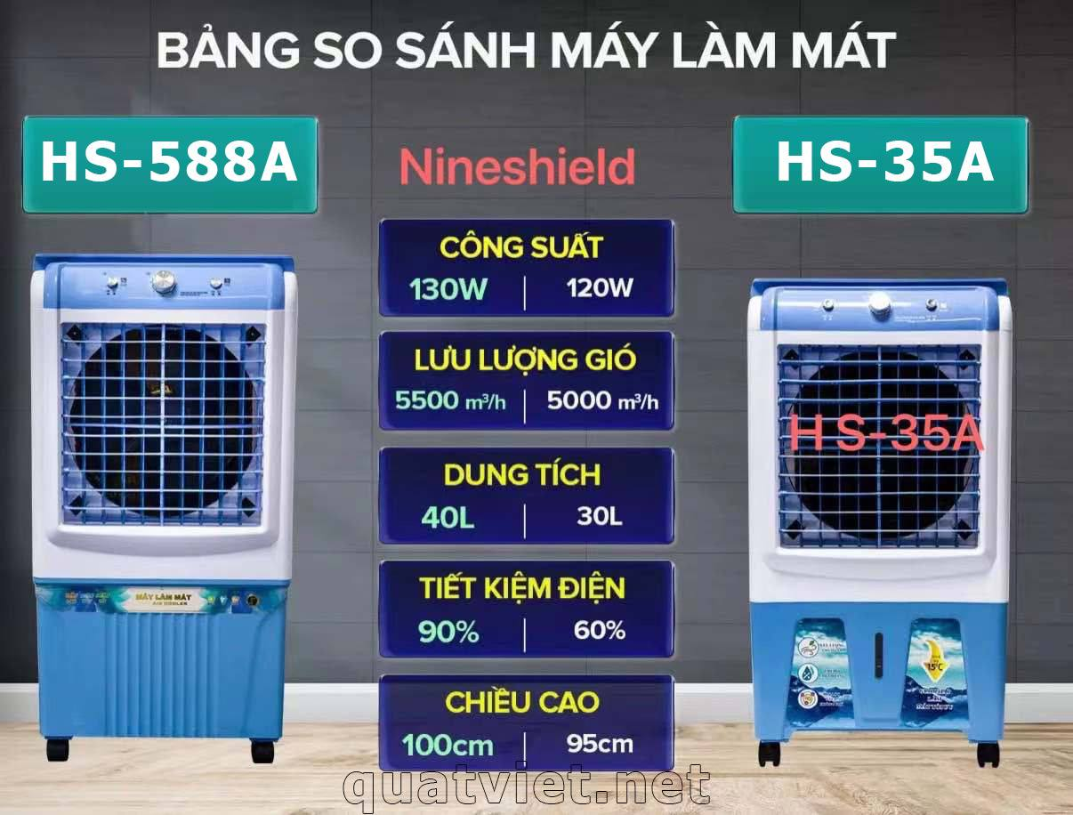 So sánh quạt điều hòa giá rẻ HS-35A và HS-588A